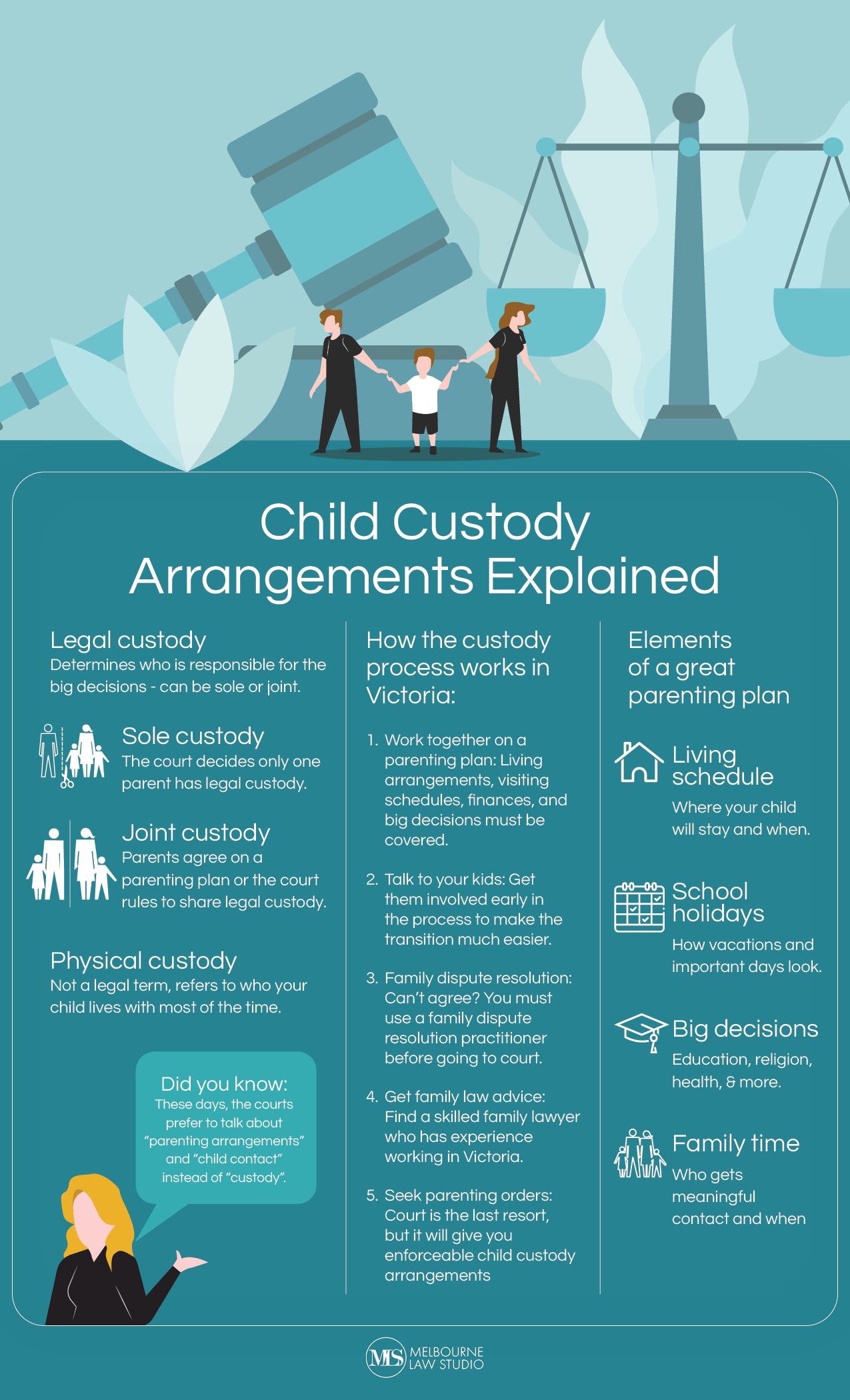 Mebourne Law Studio - Common Child Custody Arrangements - Family Lawyers Melbourne
